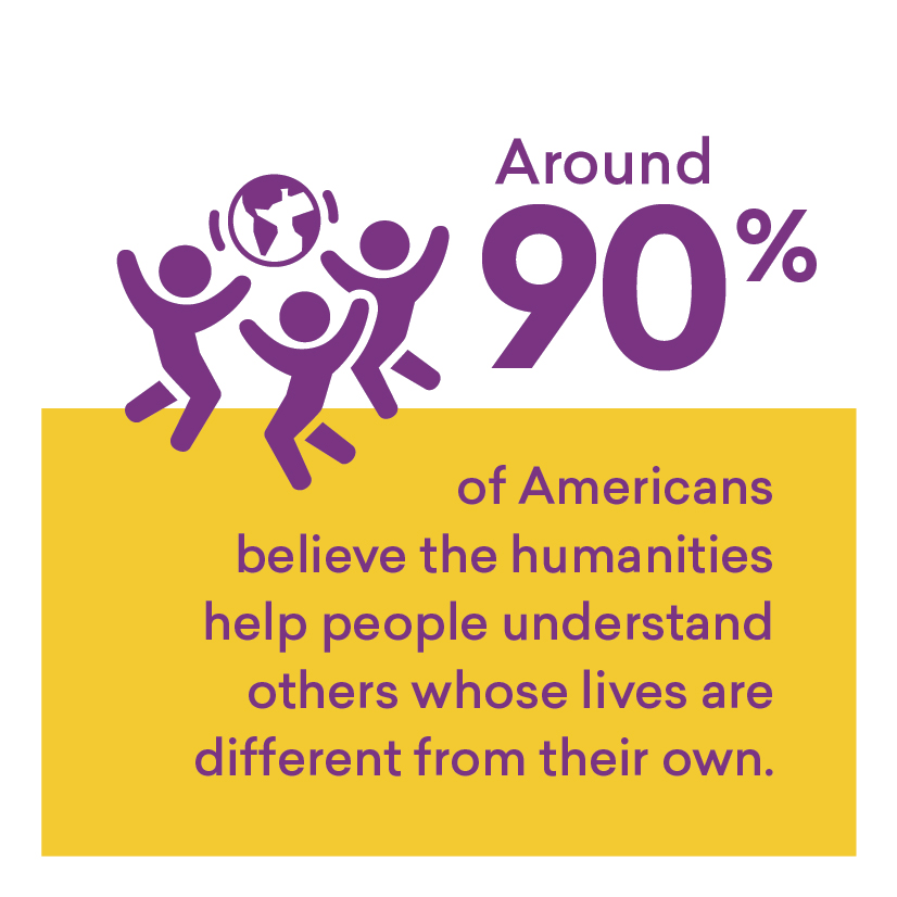 Humanities-in-American-Life_10