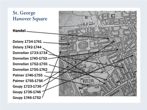 Figure 3: Residences of Handel and his friends, based on John Pine's and John Tinney's Plan of the Cities of London and Westminster and Borough of Southwark, 1747. Image of map courtesy of the Westminster Archives Centre, London.