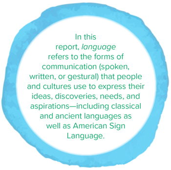In this report, language refers to the forms of communication (spoken, written, or gestural) that people and cultures use to express their ideas, discoveries, needs, and aspirations—including classical and ancient languages as well as American Sign Language.