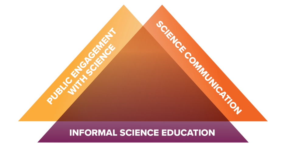 Science Communication, Engagement, and Education