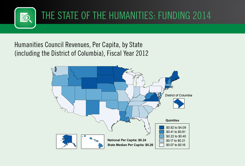 Humanities Council Revenues, Per Capita, by State (including the District of Columbia),  Fiscal Year 2012