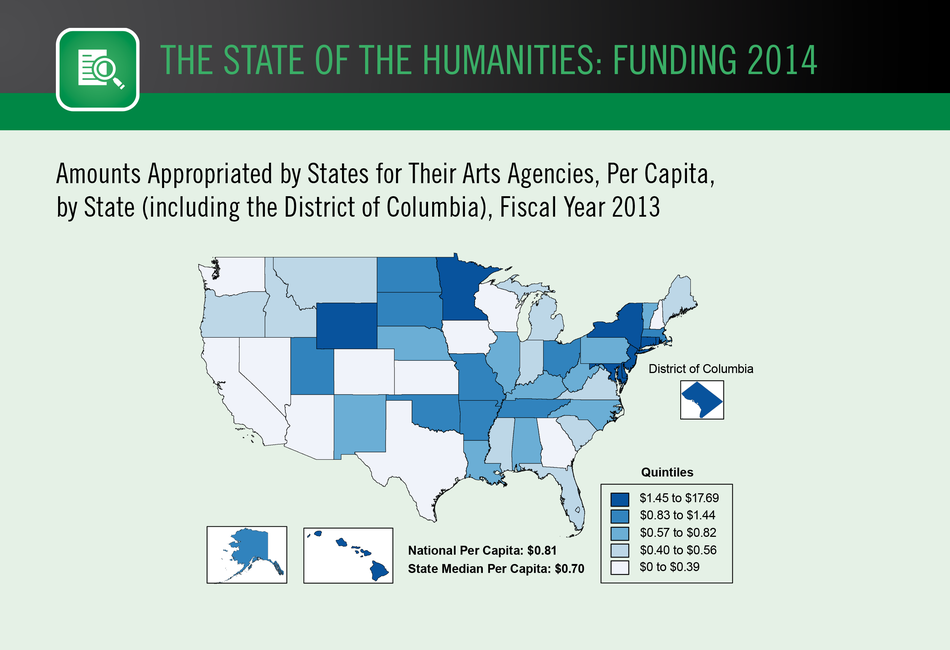 Amounts Appropriated by States for Their Arts Agencies, Per Capita, by State  (including the District of Columbia), Fiscal Year 2013